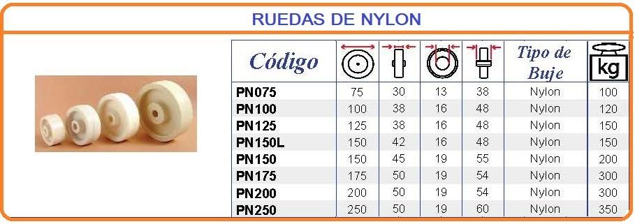Ruedas de nylon